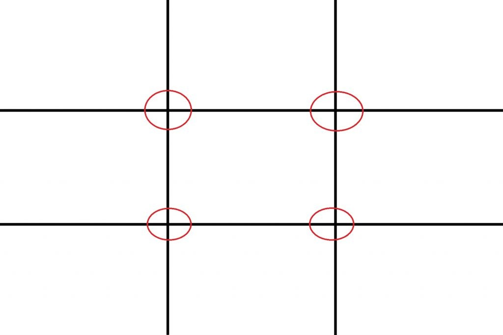 règle des tiers explication composition photo