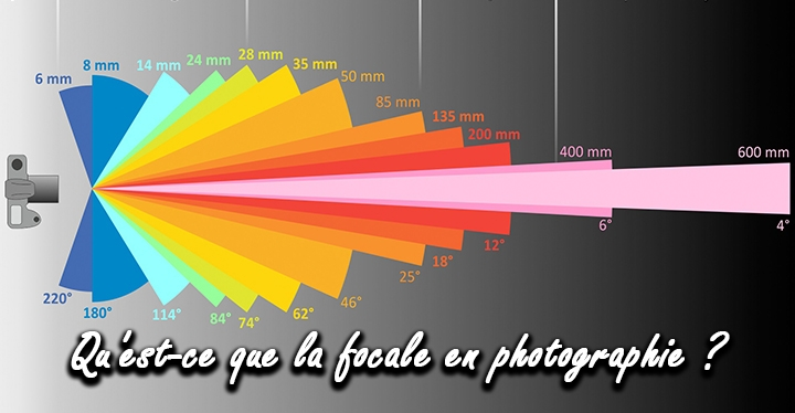 explication focale en photographie
